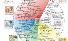 Perugia 1416, i rioni del capoluogo sconfinano nel corcianese