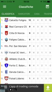Calcio a 5: San Mariano espugna il Lidarno e si prepara contro il Subasio 2