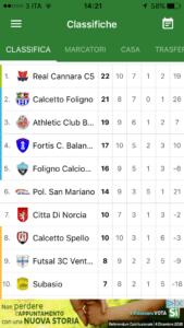 Calcio a 5 regionale: San Mariano gioca senza tregua fino alla fine ma finisce in pareggio 2