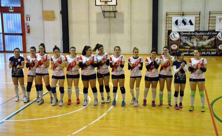 cafè centova ellera pallavolo partita perugia prima divisione volley corciano-centro ellera-chiugiana sport