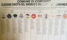 Elezioni Corciano, affluenza al 41,24%: si vota fino alle 23