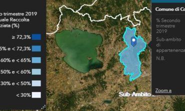 Raccolta differenziata: in Umbria superato il 65%, Corciano è ancora sotto