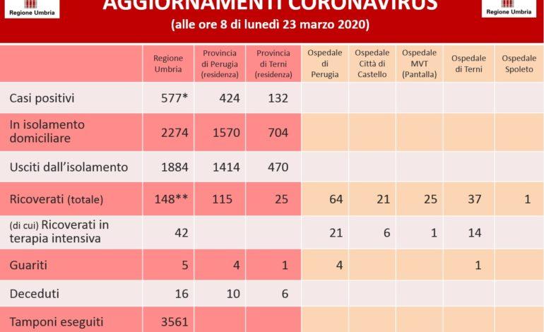 coronavirus covid 19 emergenza glocal