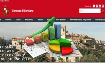 Boom di accessi al nuovo sito istituzionale del Comune di Corciano